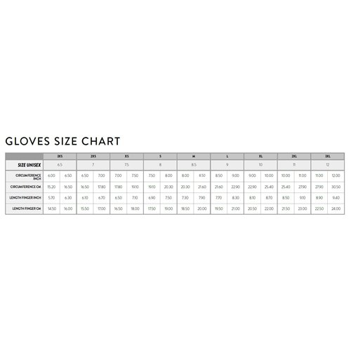 Scott Glove 450 Podium blue/yellow XL