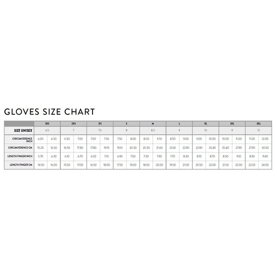 Scott Glove Short Cubrick black 2XL