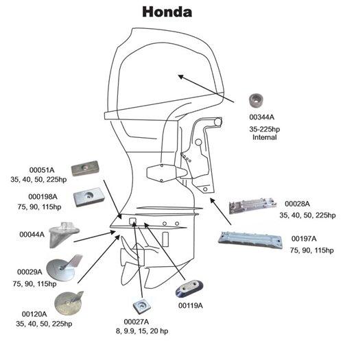 Perf metals anode, Bracket Honda