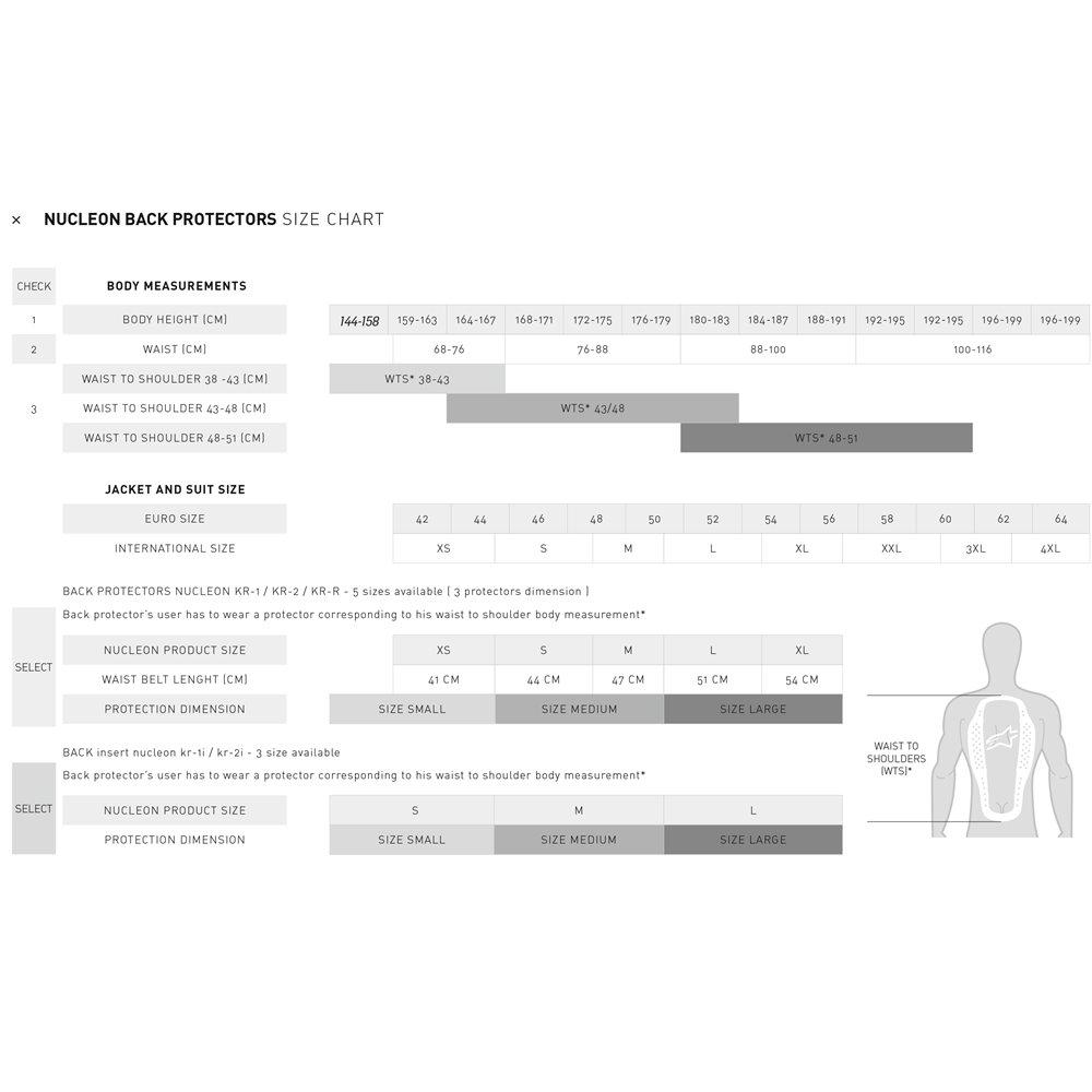 Alpinestars chestprotector Nucleon Race  M/L/XL